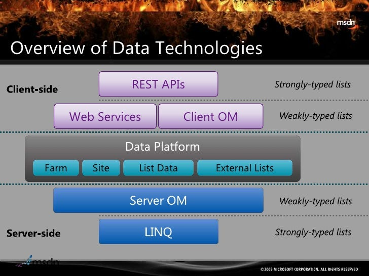 SOAP Web Services  SOAP style .asmx Services  More functionality covered  Not all services representable in   SL WCF Cl...