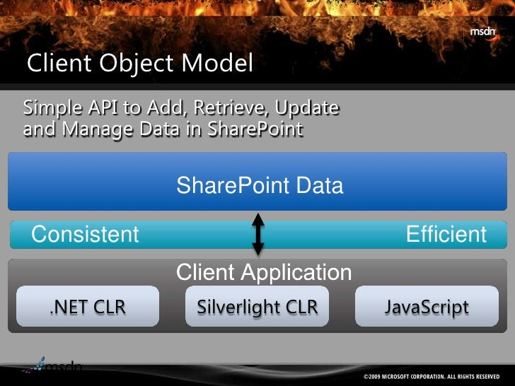 WCF Data Services Access SharePoint Data using REST  Open Data Protocol        (ODATA- AtomPub and JSON)  Lists, Excel ...