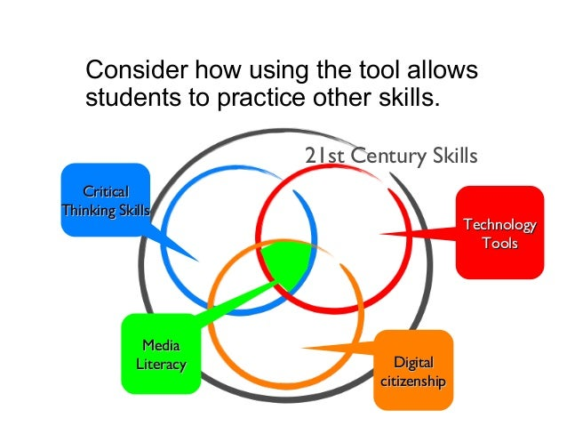 Consider how using the tool allows students to practice other skills. TechnologyTechnology ToolsTools DigitalDigital citiz...