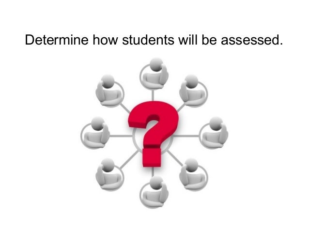 Determine how students will be assessed.