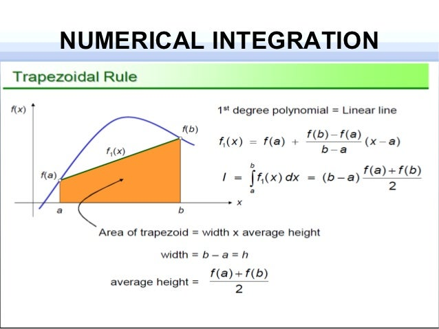 Schrodinger by numerical integration