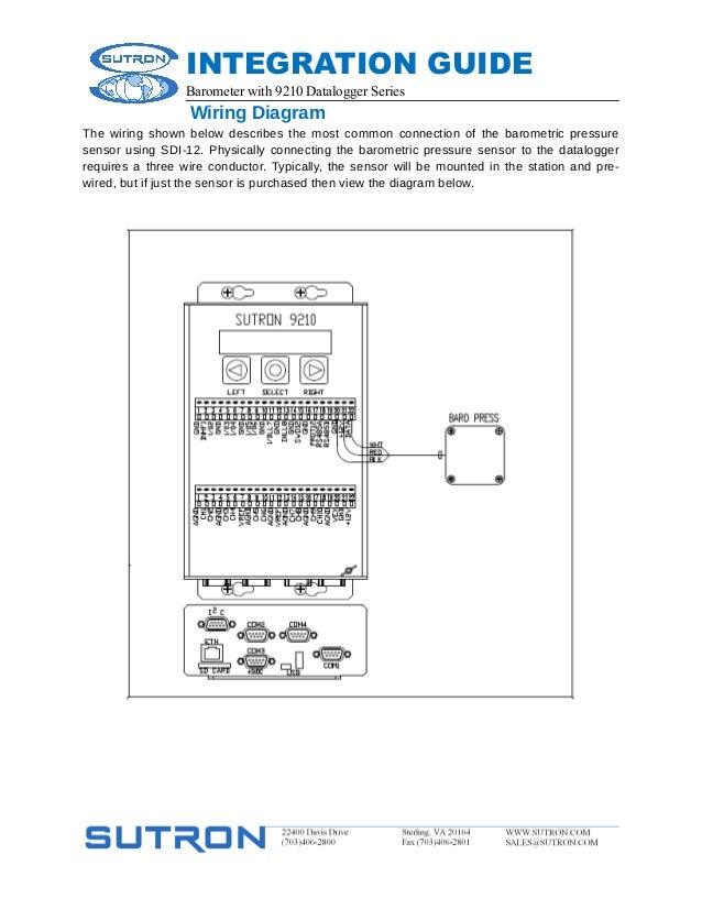 Lucidchart Diagramming Integration Manual Guide