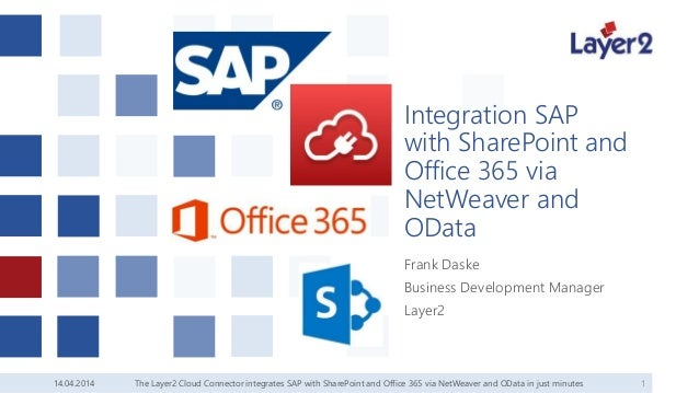 14.04.2014 1 Integration SAP with SharePoint and Office 365 via NetWeaver and OData Frank Daske Business Development Manag...