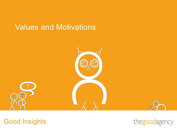 Values and Motivations Good Insights