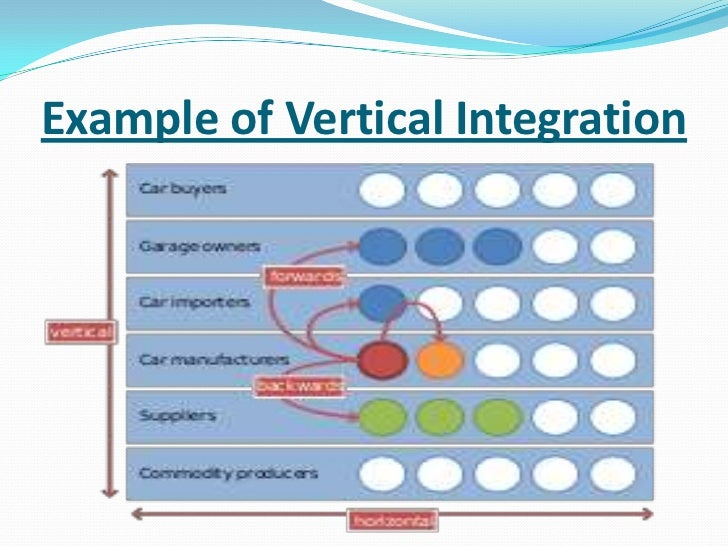 benefits and drawbacks of vertical integration Advantages and disadvantages of vertical integration essays: over 180,000 advantages and disadvantages of vertical integration essays, advantages and disadvantages of vertical integration term papers, advantages and disadvantages of vertical integration research paper, book reports 184 990 essays, term and research papers available for.