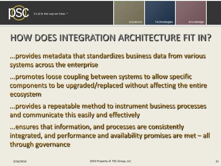 integration architecture agile enterprise cag2010a. Black Bedroom Furniture Sets. Home Design Ideas