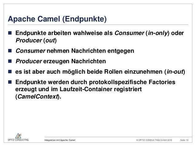 © OPITZ CONSULTING GmbH 2010 Seite 10Integration mit Apache CamelApache Camel (Endpunkte) Endpunkte arbeiten wahlweise al...