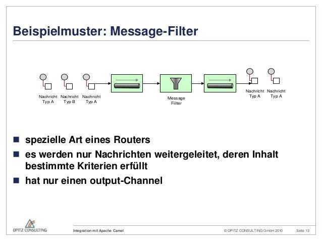 © OPITZ CONSULTING GmbH 2010 Seite 13Integration mit Apache CamelBeispielmuster: Message-Filter spezielle Art eines Route...