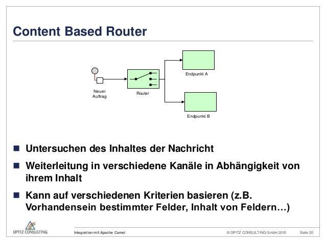© OPITZ CONSULTING GmbH 2010 Seite 20Integration mit Apache CamelContent Based Router Untersuchen des Inhaltes der Nachri...