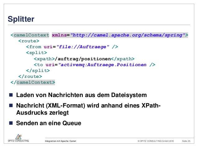 © OPITZ CONSULTING GmbH 2010 Seite 25Integration mit Apache CamelSplitter Laden von Nachrichten aus dem Dateisystem Nach...