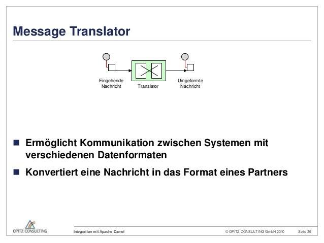 © OPITZ CONSULTING GmbH 2010 Seite 26Integration mit Apache CamelMessage Translator Ermöglicht Kommunikation zwischen Sys...