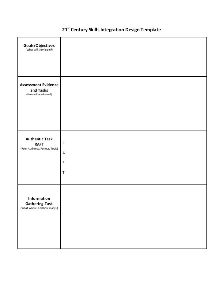 21st century integration design template for Integration design document template