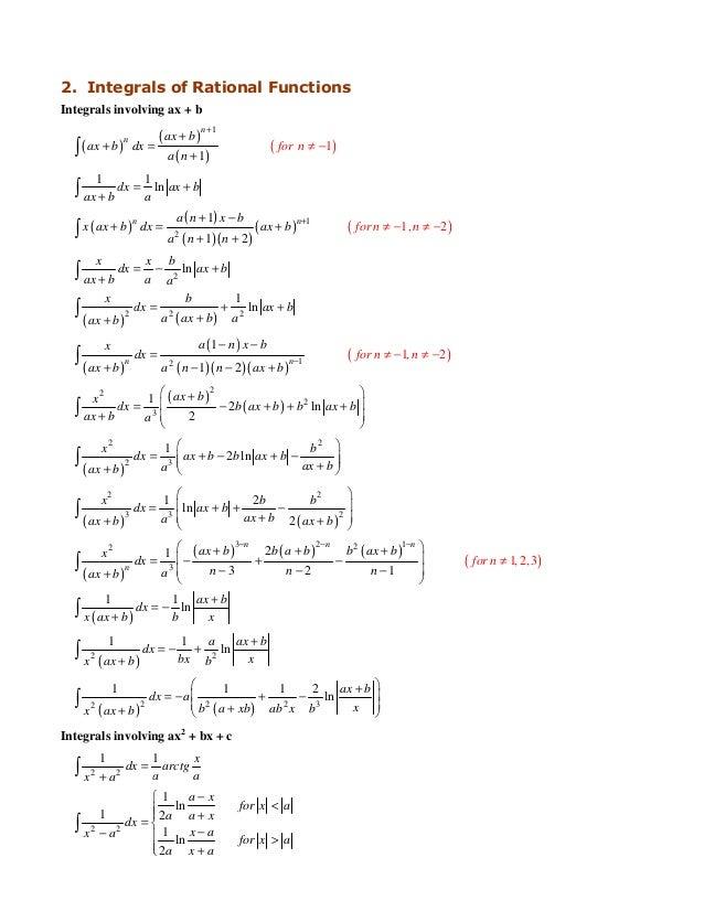 Formulae pdf all integration
