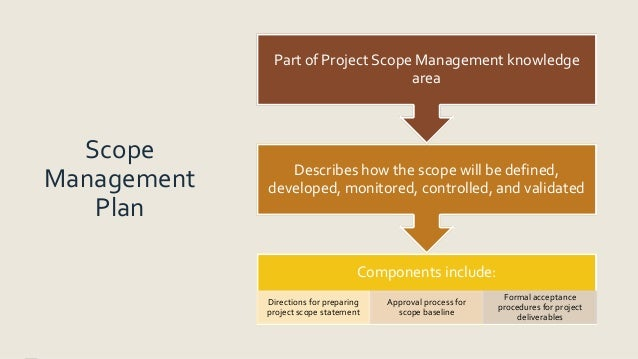 Scope Management Plan Components include: Directions for preparing project scope statement Approval process for scope base...
