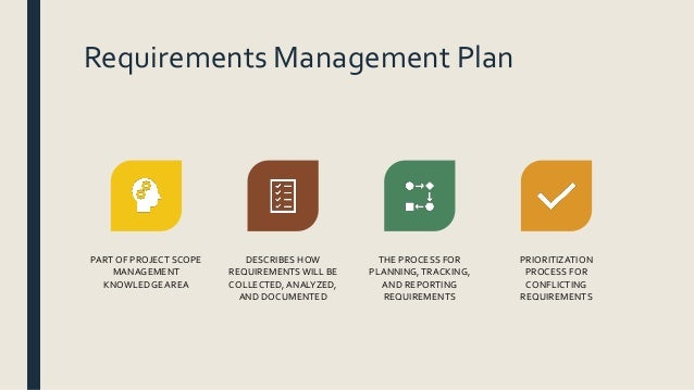 Requirements Management Plan PART OF PROJECT SCOPE MANAGEMENT KNOWLEDGEAREA DESCRIBES HOW REQUIREMENTSWILL BE COLLECTED,AN...
