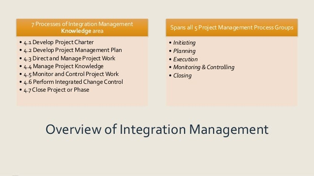 Overview of Integration Management 7 Processes of Integration Management Knowledge area • 4.1 Develop Project Charter • 4....