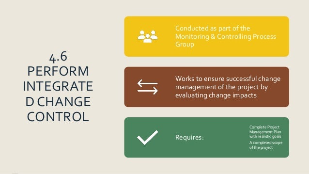 4.6 PERFORM INTEGRATE D CHANGE CONTROL Conducted as part of the Monitoring & Controlling Process Group Works to ensure suc...