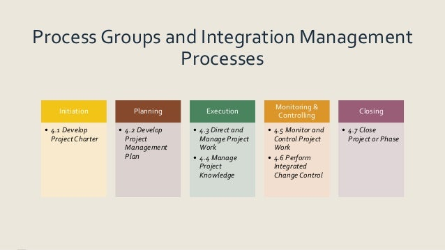 Process Groups and Integration Management Processes Initiation • 4.1 Develop ProjectCharter Planning • 4.2 Develop Project...