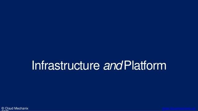 Securely Publishing Azure Services Slide 3