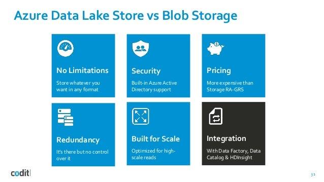 Analyzing StackExchange data with Azure Data Lake