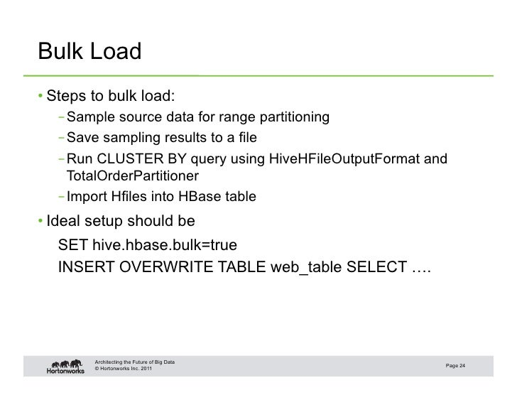 hbase append example