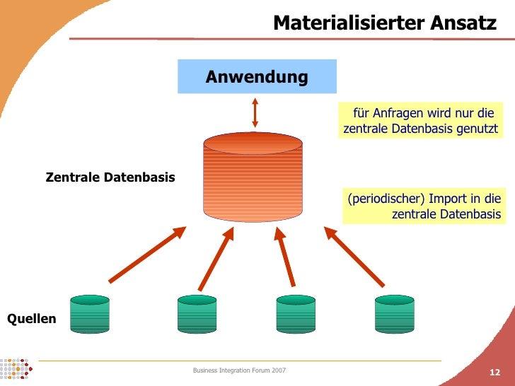 Materialisierter Ansatz Zentrale Datenbasis (periodischer) Import in die zentrale Datenbasis Quellen Anwendung für Anfrage...