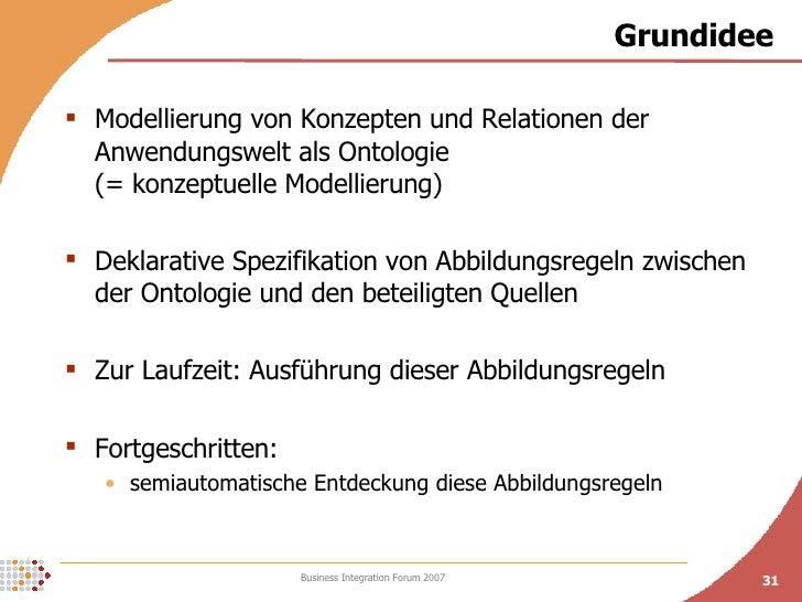 Grundidee <ul><li>Modellierung von Konzepten und Relationen der Anwendungswelt als Ontologie  (= konzeptuelle Modellierung...
