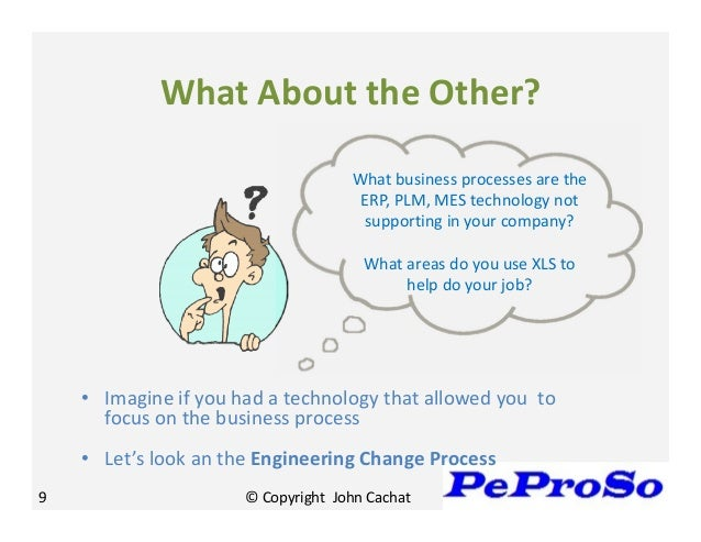 business problems solved by technology Processprocess resultsresults people 2 creating a problem-solving culture against today's business environment lie three central challenges to solving workplace problems: 1.