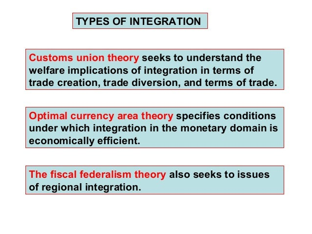 Eu integration theories neofunctionalism