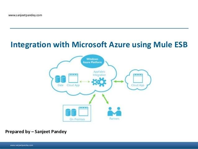 Integration with Microsoft Azure using Mule ESB