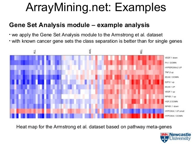 gene expression analysis arraymining net and genespring G6g-softwaredirectorycom g6g directory of omics and intelligent software software product abstracts by application, genomics, gene expression analysis profiling tools.