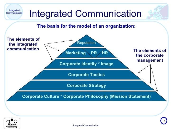 integrated-communication-8-728.jpg?cb=1211947563