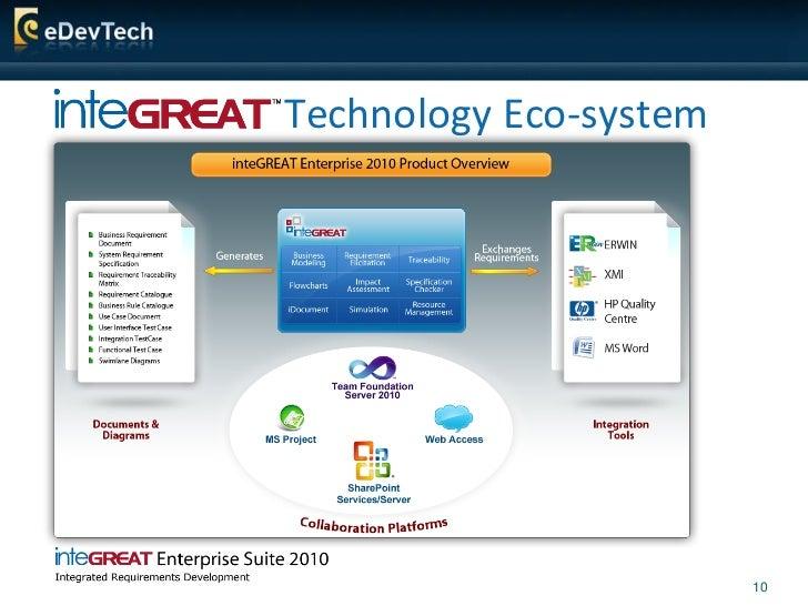 Technology Eco-system                             10