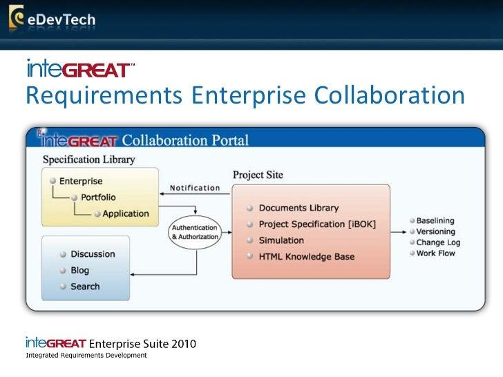 Requirements Enterprise Collaboration