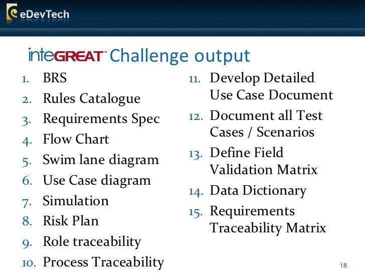 Challenge output 1. BRS                     11. Develop Detailed 2. Rules Catalogue               Use Case Document 3. Req...