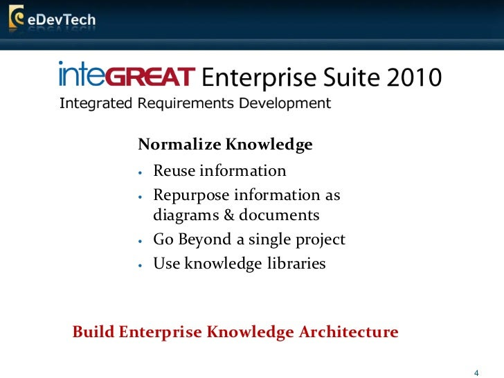 Normalize Knowledge           Reuse information           Repurpose information as            diagrams & documents      ...