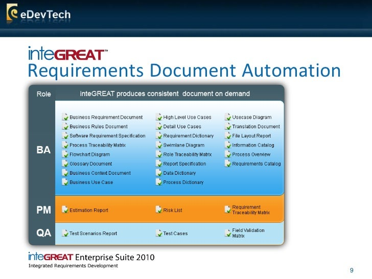 Requirements Document Automation                                        9
