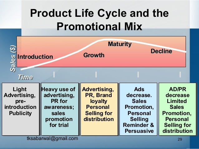 factors influence the promotional mix The promotional mix is one of the 4 ps of the marketing mix it consists of public relations, advertising, sales promotion and personal selling in.