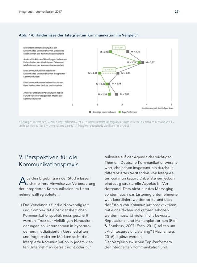 Integrierte Kommunikation 2017 - Studienbericht