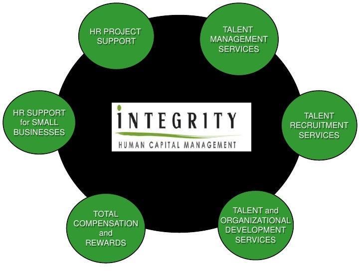 TALENT <br />MANAGEMENT<br />SERVICES<br />HR PROJECT <br />SUPPORT<br />TALENT<br />RECRUITMENT<br />SERVICES<br />HR SUP...