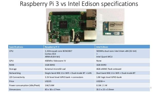 Intel Edison: Beyond the Breadboard