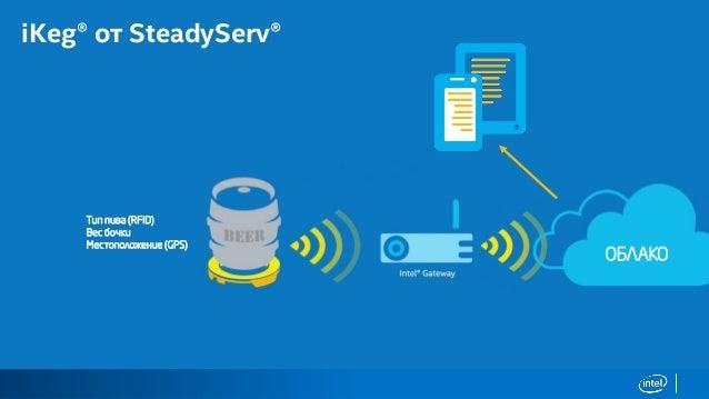 iKeg® от SteadyServ® Тип пива (RFID) Вес бочки Местоположение (GPS) ОБЛАКО