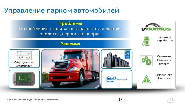 12 Управление парком автомобилей Экономия потребления Безопасность И контроль Снижение Стоимости сервисаСбор данных с авто...
