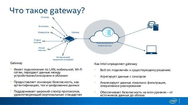 Что такое gateway? Gateway • Имеет подключения по LAN, мобильной, Wi-Fi сетям, передают данные между устройствами/сенсорам...