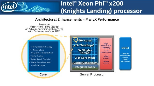 Intel Distribution for Python - Scaling for HPC and Big Data