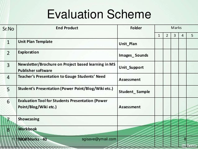 product evaluation template