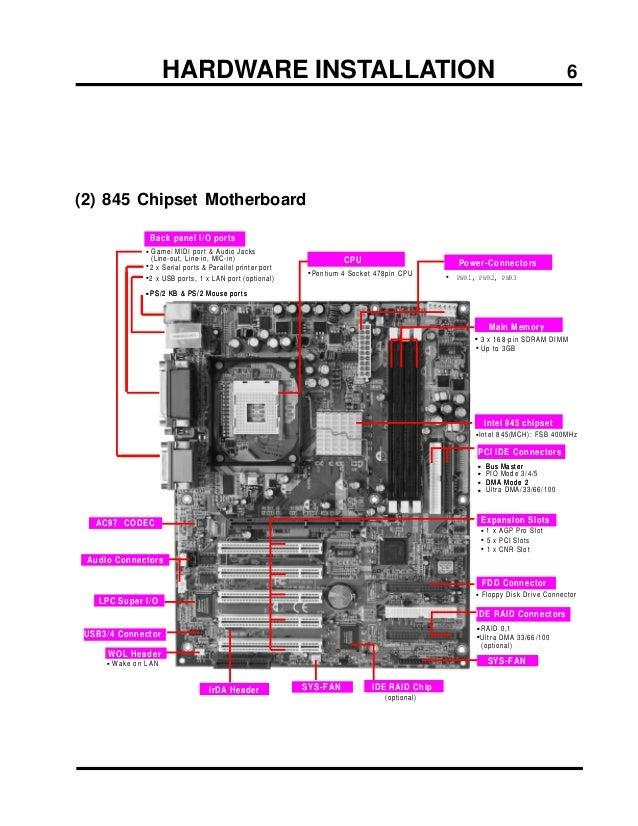 Intel 845 g gl integrated video xp driver