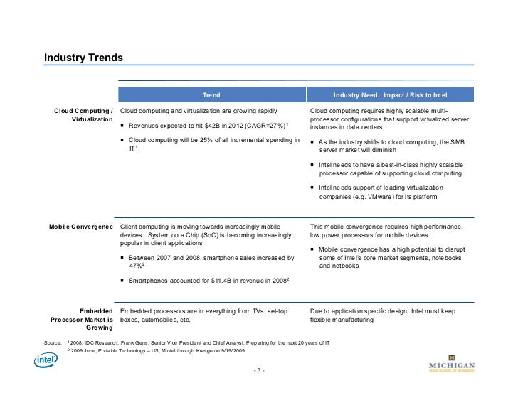 intel case analysis Intel case study_presentation home documents intel case study_presentation please download to view.