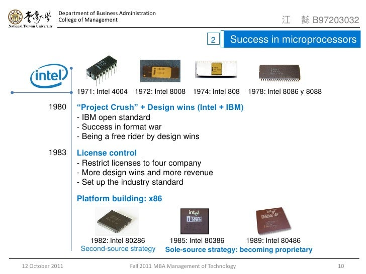 Intel Corporation Financial Planning and Analysis
