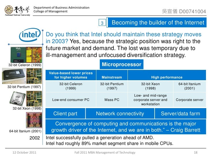 a study of intel corporation An essay or paper on case analysis of intel corporation case analysis: intel corporation, 1992 1 what is driving the changing competitive structure of the microprocessor market.